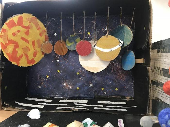 main-The solar sytem (3)