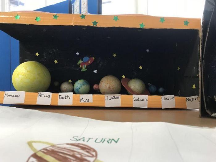 main-The solar sytem (6)