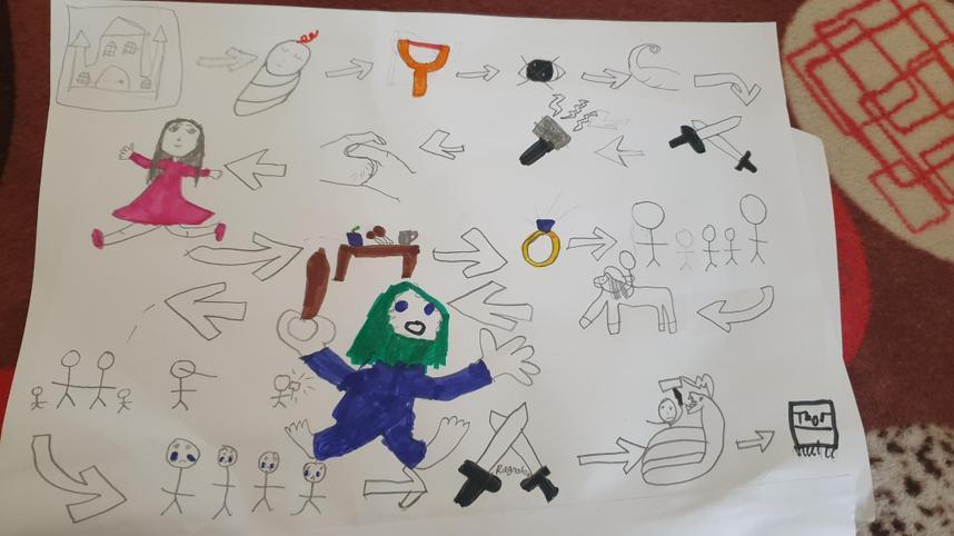 Faha's story map