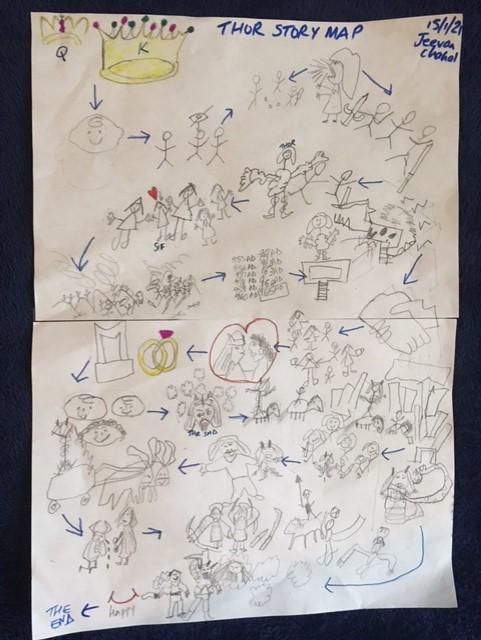 Jeevan's story map