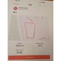 Samantha's drink and straw