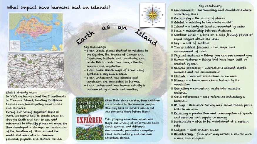 Earth as an Island Knowledge Organiser