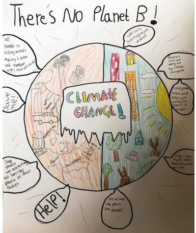 Climate Change poster by Charlotte
