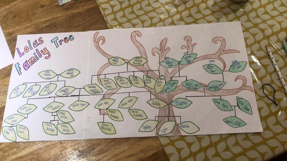 Lola family tree