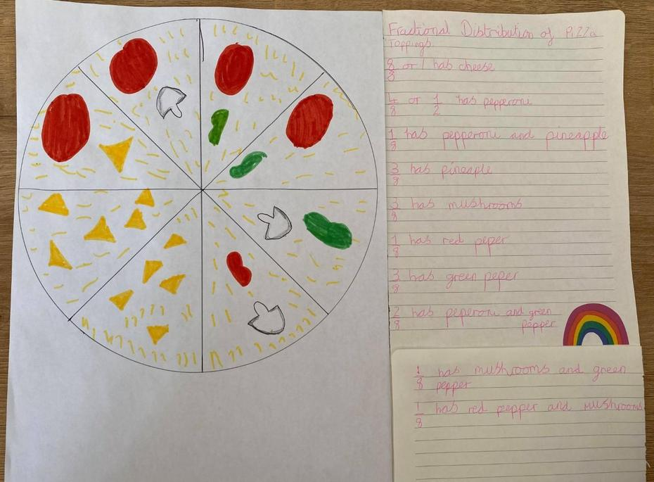 Nadia's brilliant pizza fractions! Well done