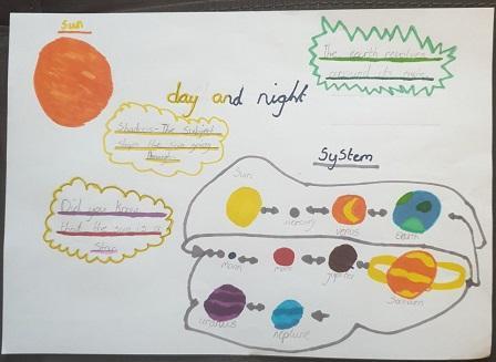 Ewa's poster on Light