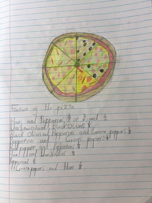 Fraction pizza by Aleksandra