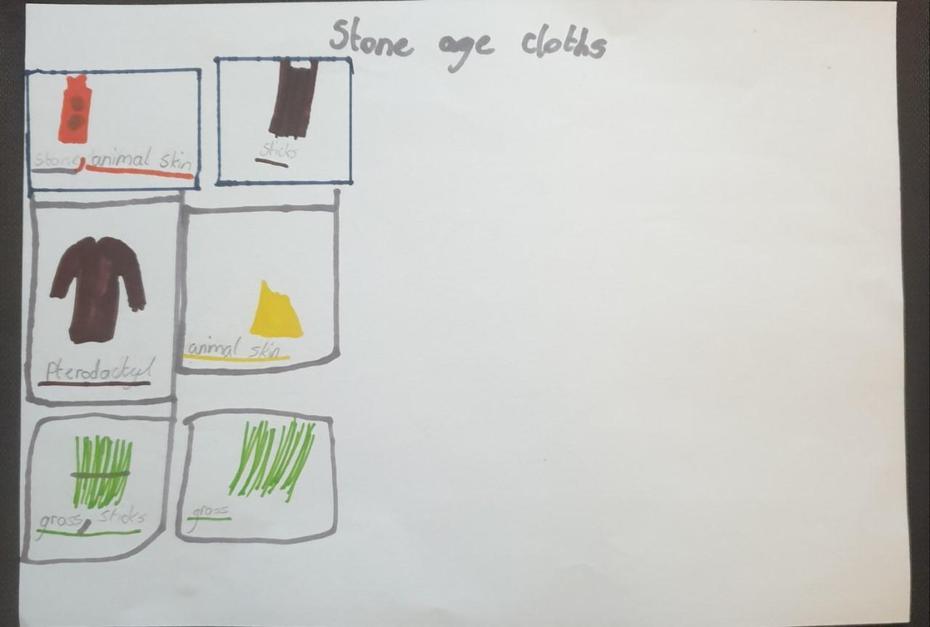 Ewa's poster on Stone Age clothing