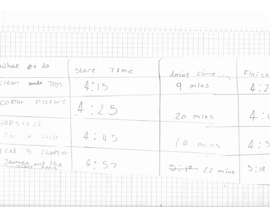 Zuzanna's maths time table of events