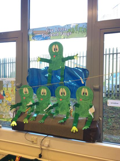5 little speckled frogs Rhyme time