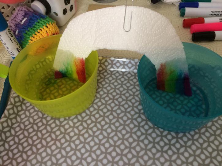 Sophie's rainbow experiment