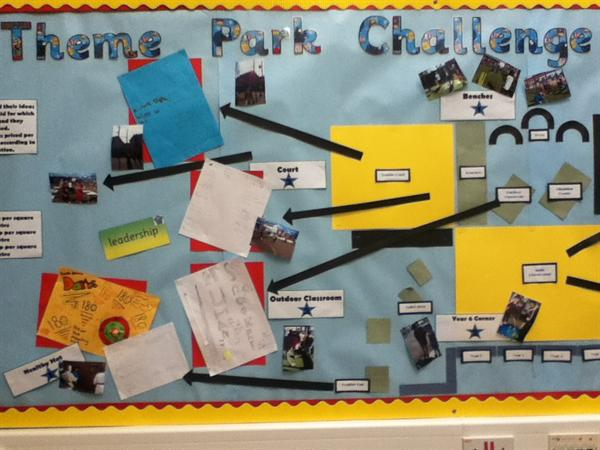 Year 6's Theme Park Challenge