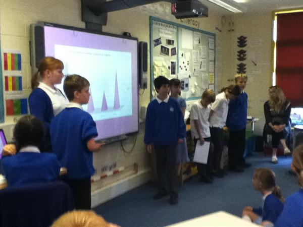 Year 5 pitched to the 'Dragons
