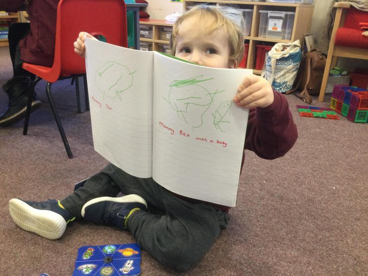 Max draws his mummies.