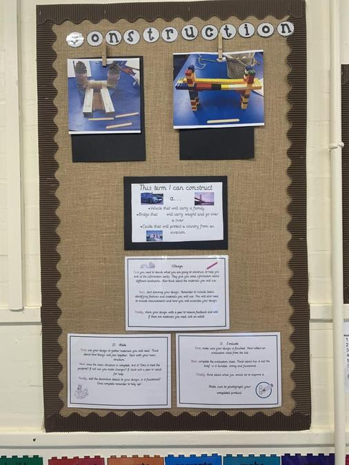Construction display