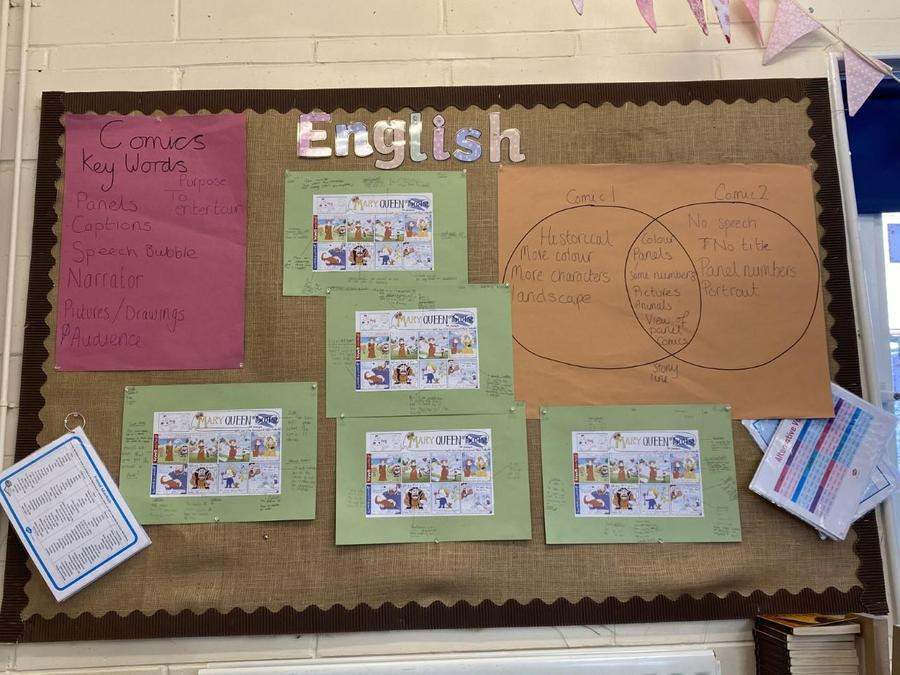 24/03/21 - English Working Wall (Comics)