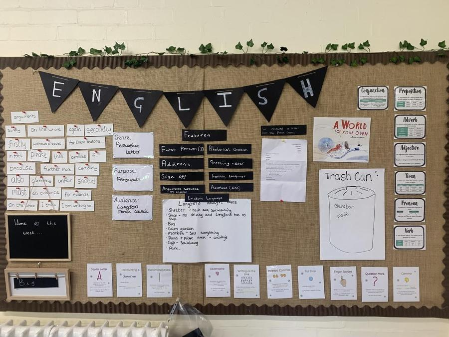 English Persuasive letter Working wall
