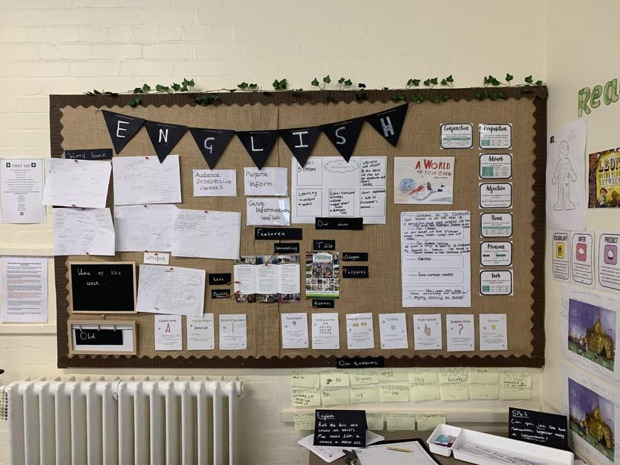 Leaflet Working Wall