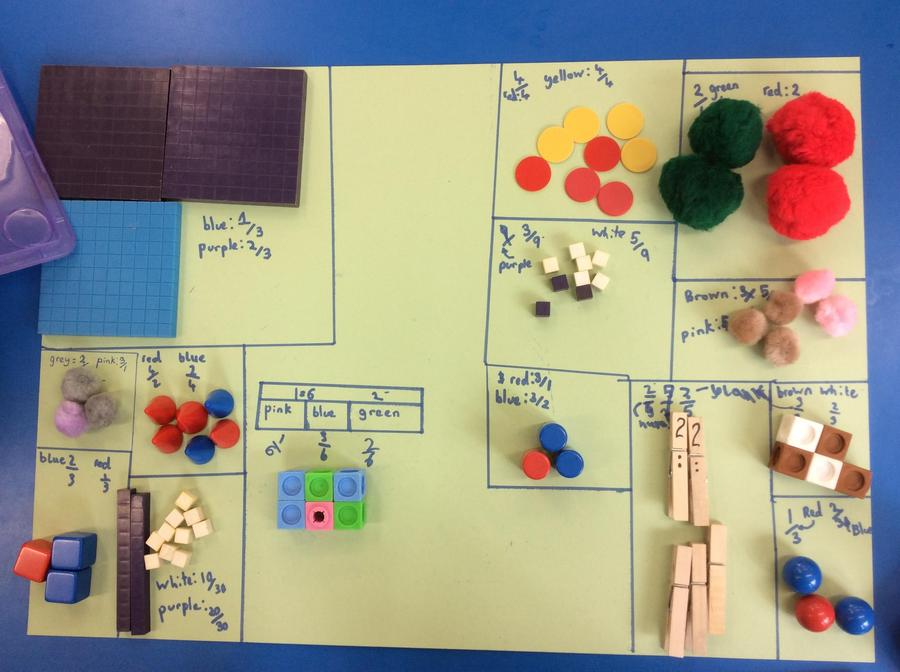 We looked at different representations of fractions.
