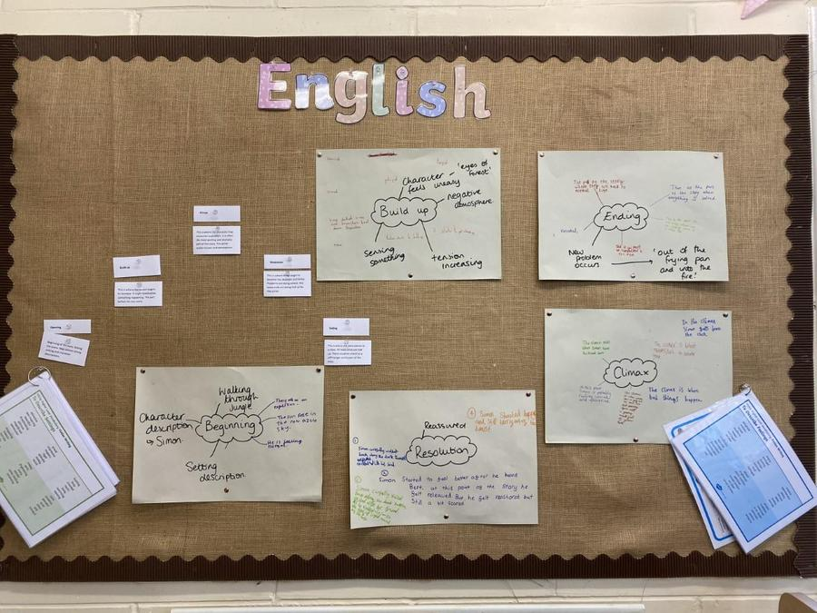 English Working Wall - Narratives