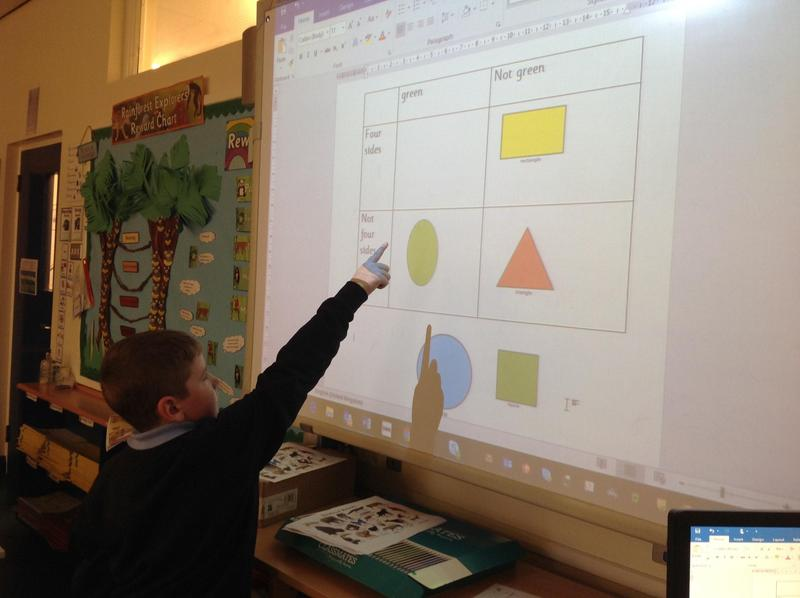 We sorted shapes into a Carroll diagram to warm up our brains
