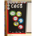 Our learning cogs!