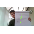 Philip showing off his Maths knowledge