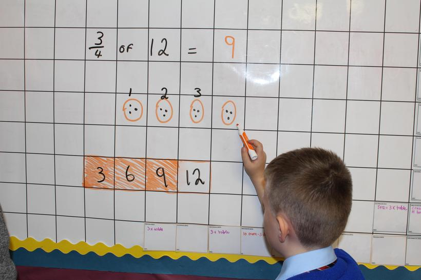 Explaining how to find Fractions of Amounts