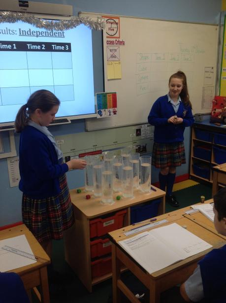 Water resistance investigation