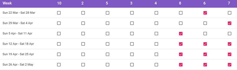 Upcoming TTRS Schedule