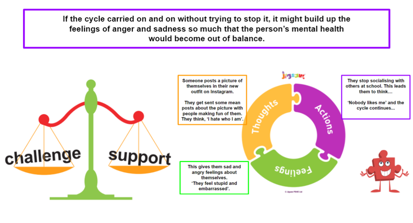 Balancing Challenges with Support