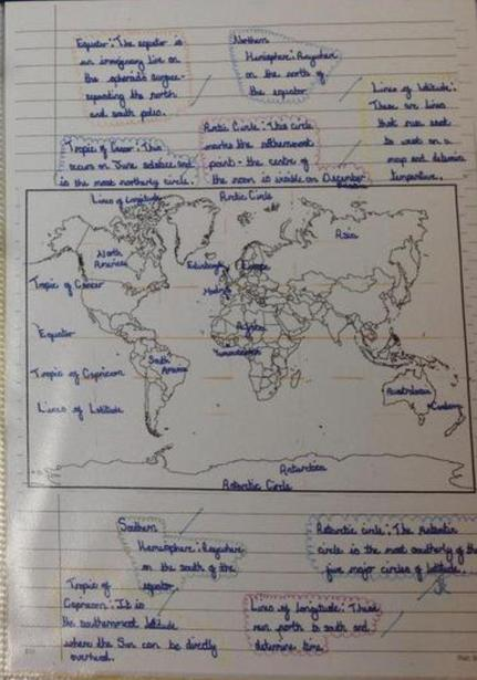 Using an atlas to improve our knowledge