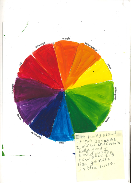 Designing our own colour wheel