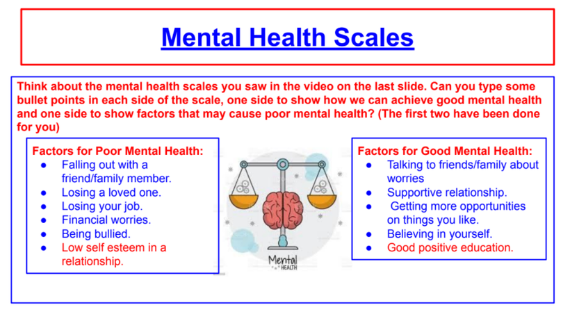 Mental Health Scales