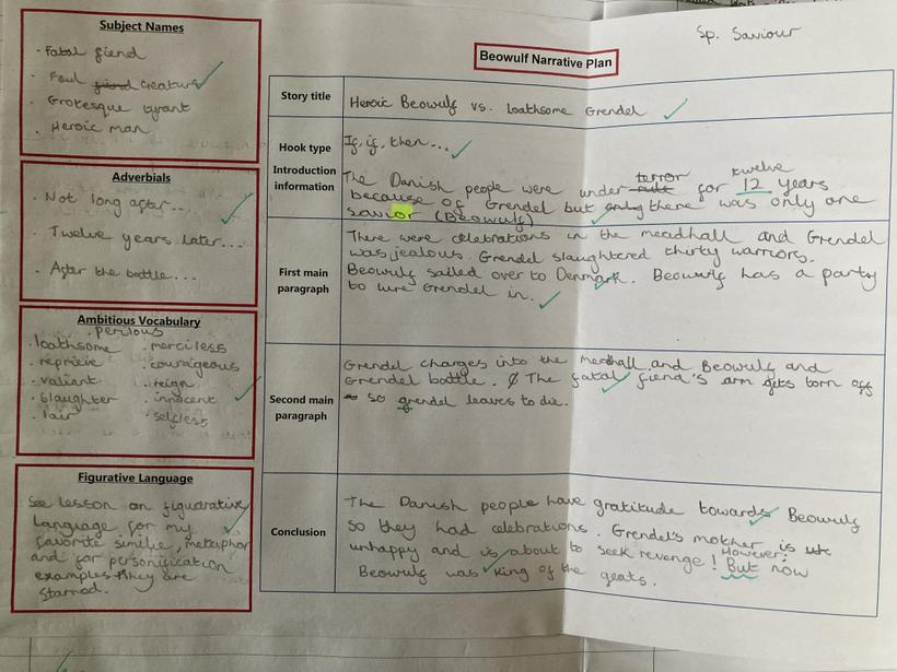 Planning a guided narrative
