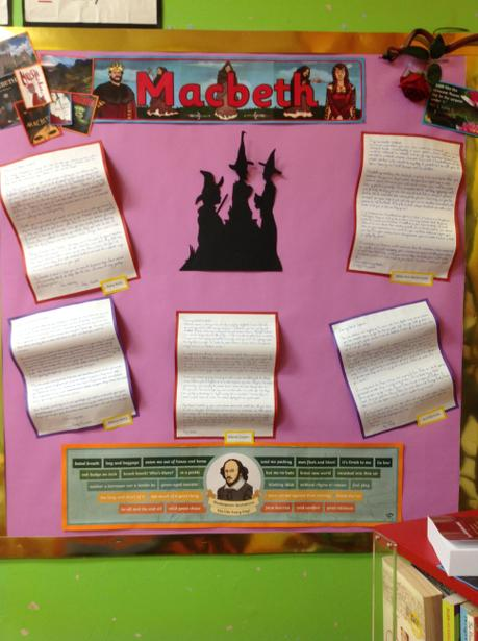 Macbeth Display