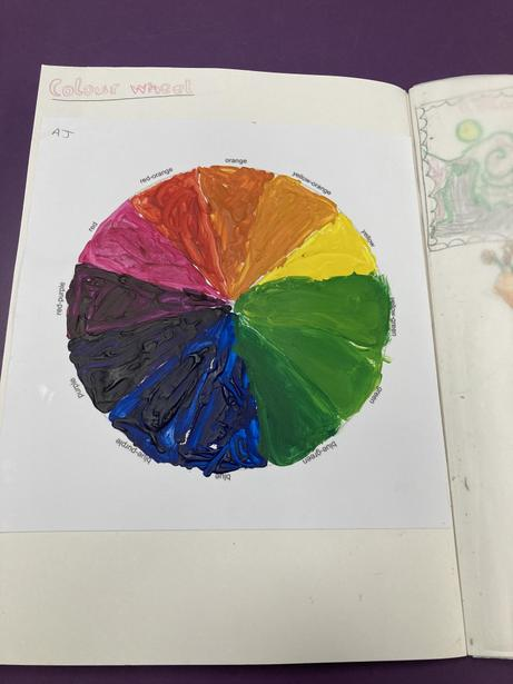 Using proportion to mix colours