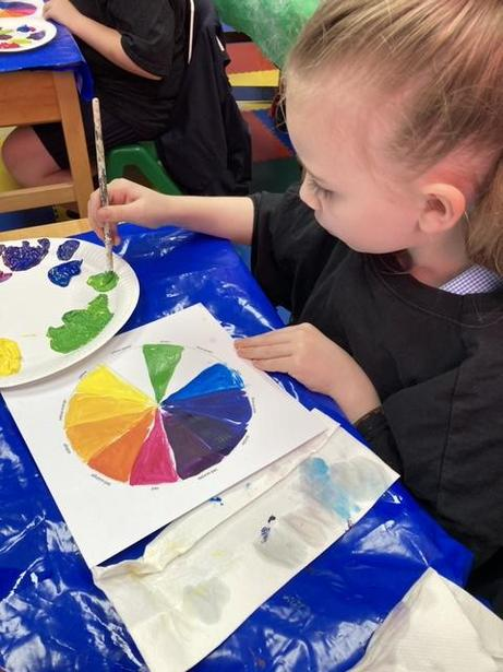 Working on our colour wheels.