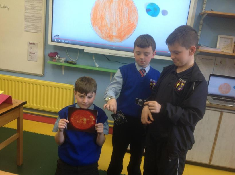 Scaling different sizes of planets in Science