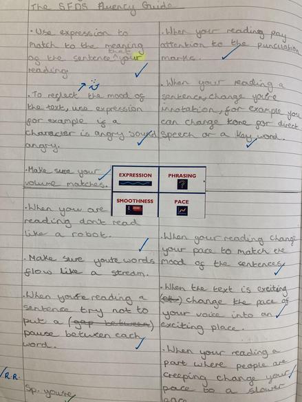 Exploring key fluency skills