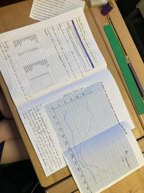 Weather and Climate - Plotting a line graph in Geography