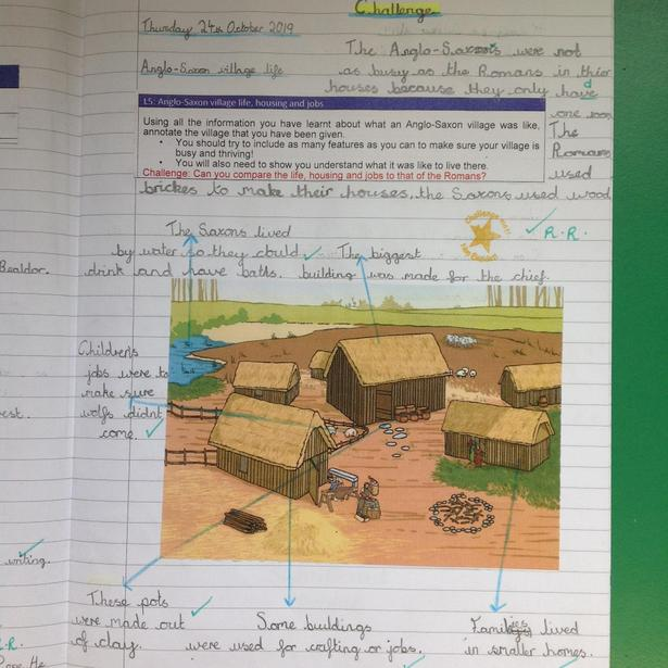 Analysing an Anglo-Saxon village