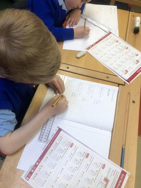 Working independently on Multiplication methods