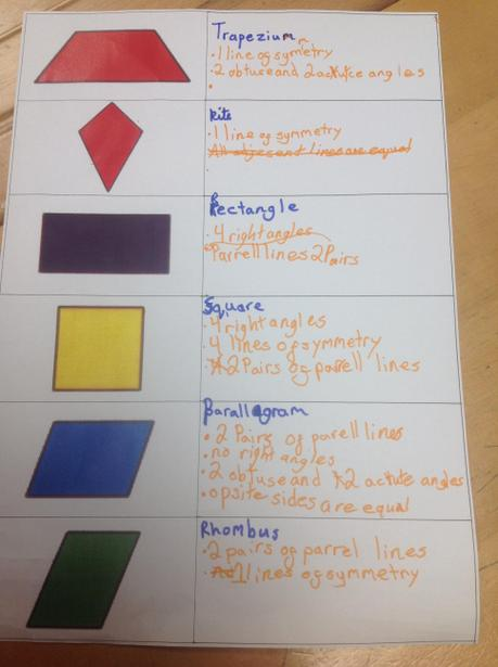 Creating posters to help with our shape knowledge