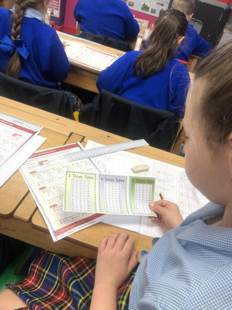 Using resources to help us with column methods of multiplication