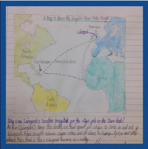 Using scaling to draw maps in History