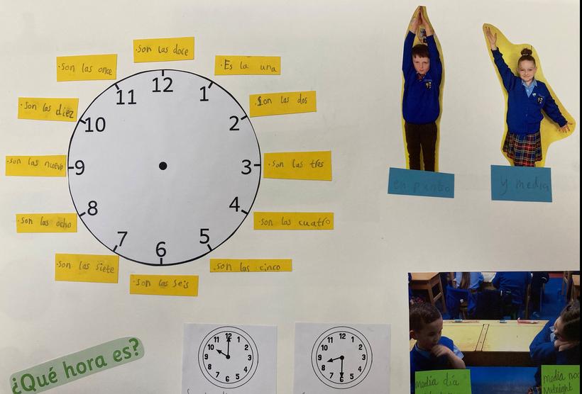 ¿Qué hora es? Telling the time in MFL