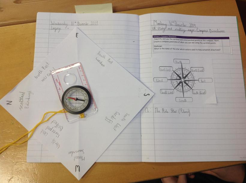 Compass points in our books