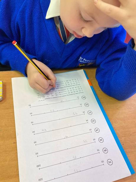 Working on number line work