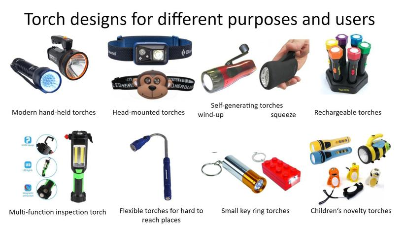 Understanding how torches are used for different purposes